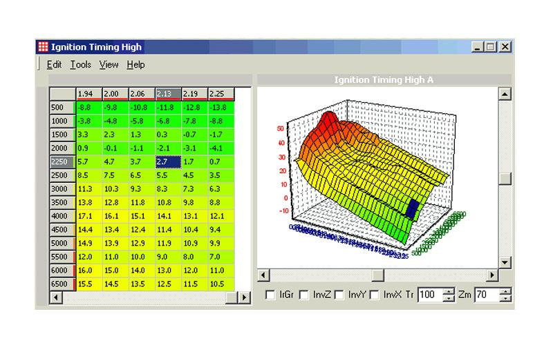 ecu remapping autogogola rh autogogola com Car ECU Remapping ECU Mapping Tutorial
